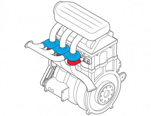 Patentan un motor con un turbo para cada uno de los cilindros